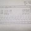 Subharmonic for Moogtonium Generator Switch Card