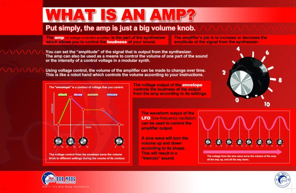 amp-11x17_V2