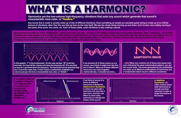 harmonics-11x17_V2