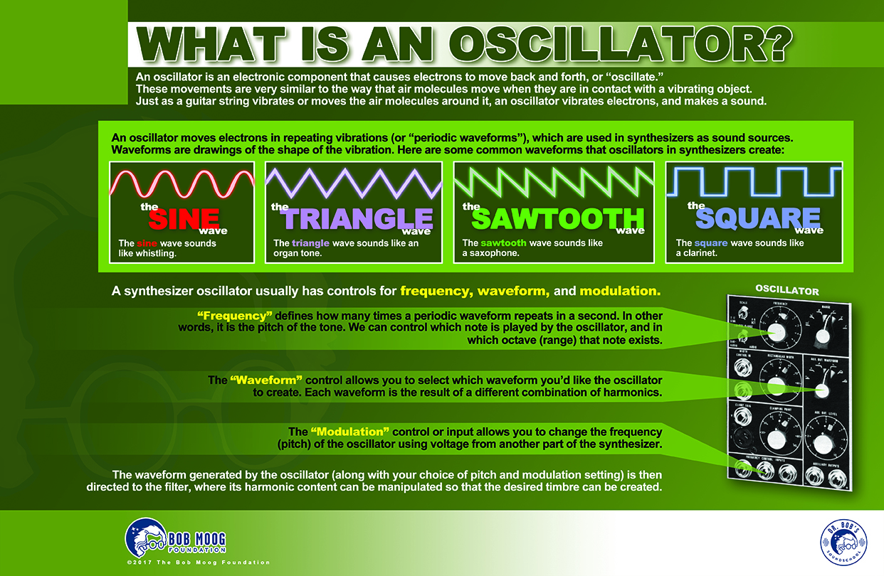 What Is an Oscillator?